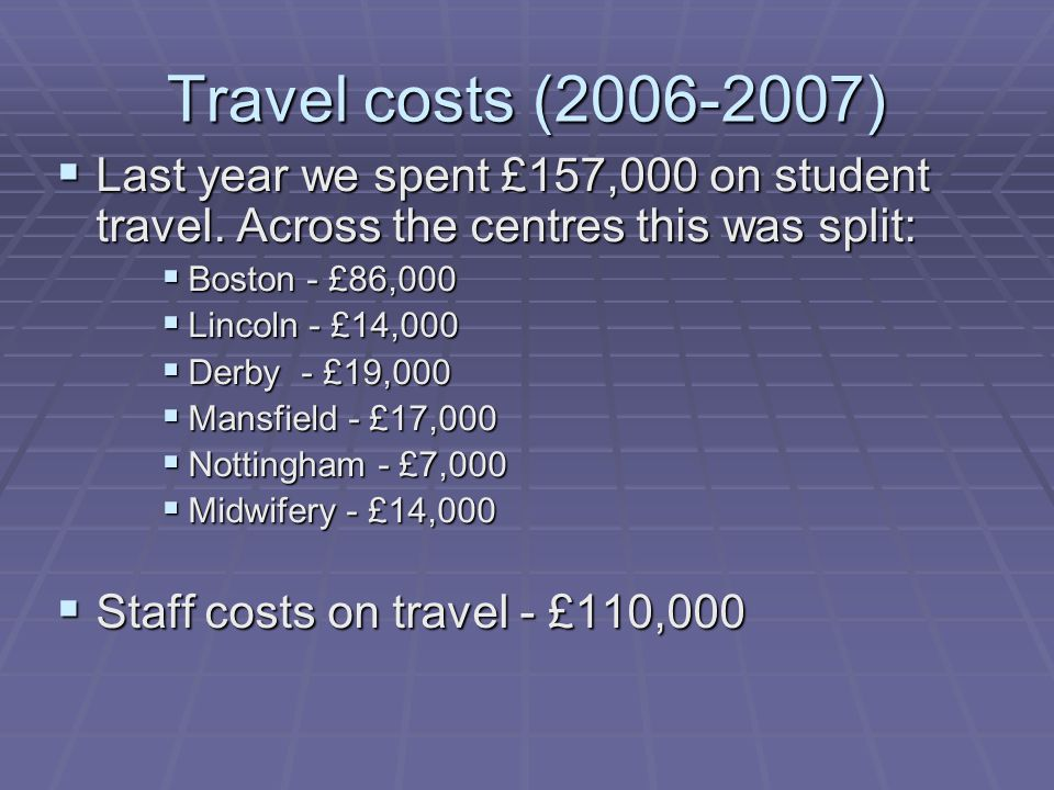 Travel costs (2006-2007)  Last year we spent £157,000 on student travel.