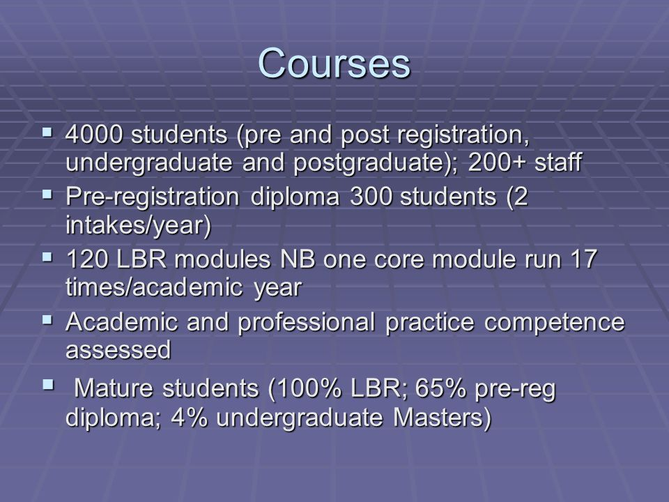 Courses  4000 students (pre and post registration, undergraduate and postgraduate); 200+ staff  Pre-registration diploma 300 students (2 intakes/year)  120 LBR modules NB one core module run 17 times/academic year  Academic and professional practice competence assessed  Mature students (100% LBR; 65% pre-reg diploma; 4% undergraduate Masters)