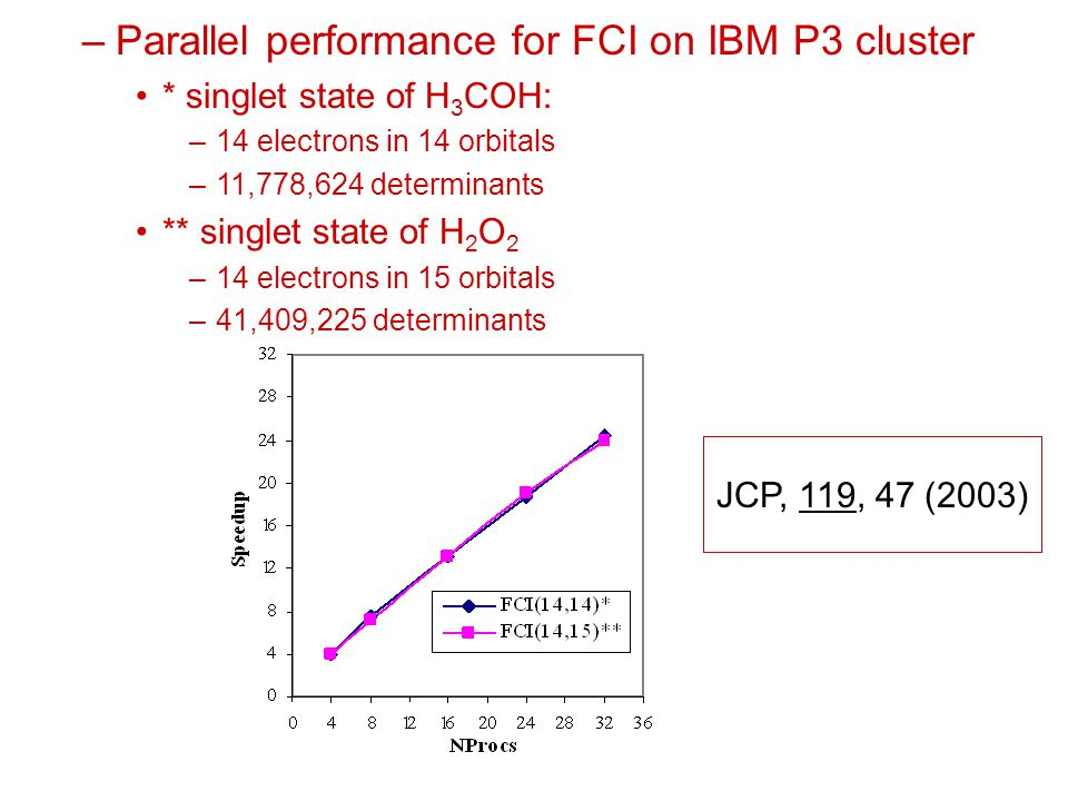 –Parallel performance for FCI on IBM P3 cluster * singlet state of H 3 COH: –14 electrons in 14 orbitals –11,778,624 determinants ** singlet state of H 2 O 2 –14 electrons in 15 orbitals –41,409,225 determinants JCP, 119, 47 (2003)