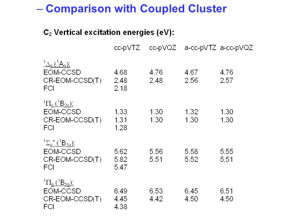 –Comparison with Coupled Cluster