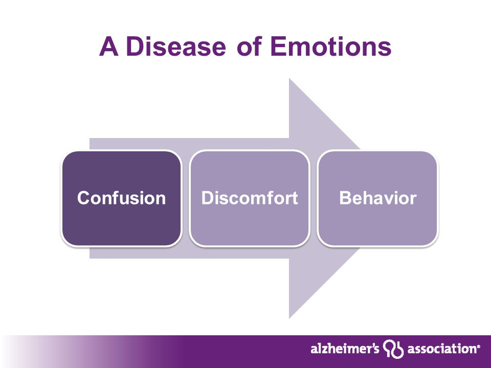 A Disease of Emotions ConfusionDiscomfortBehavior