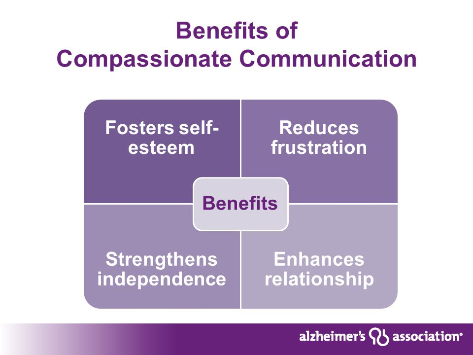 Benefits of Compassionate Communication Fosters self- esteem Reduces frustration Strengthens independence Enhances relationship Benefits