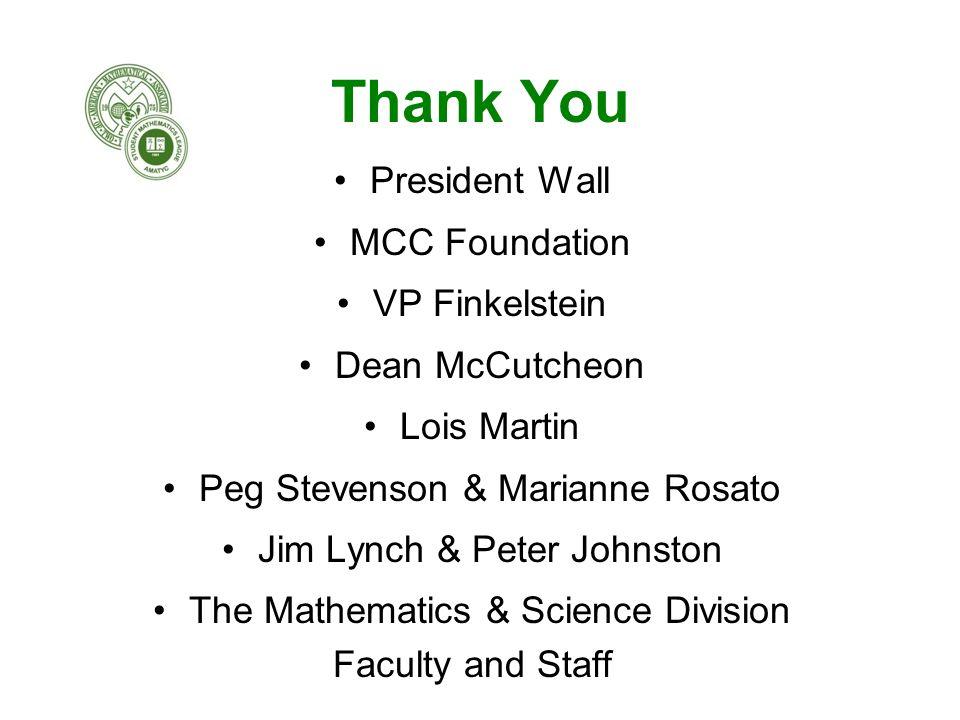 Student Success Math Team participants that returned to Massasoit to teach mathematics part- time –Daniel Bacon –Erika Dunbury –Jim Andrade –Ryan Shea –Michael Cerbarano