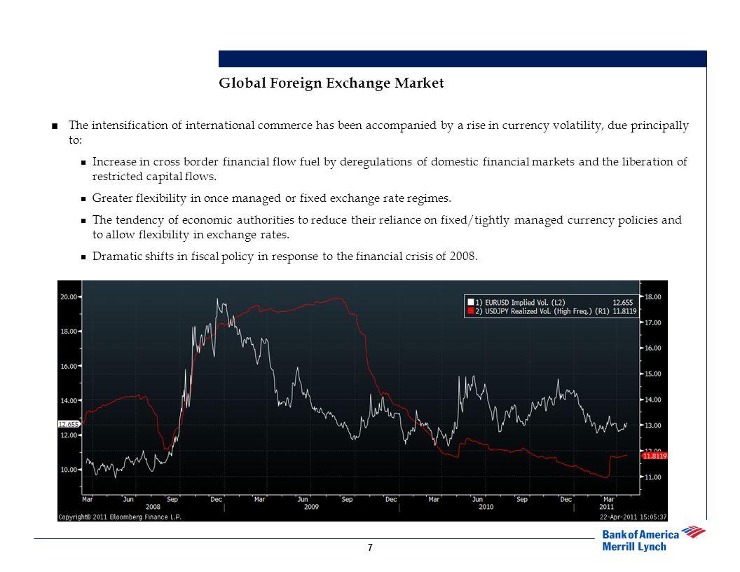 8 Global Foreign Exchange Market
