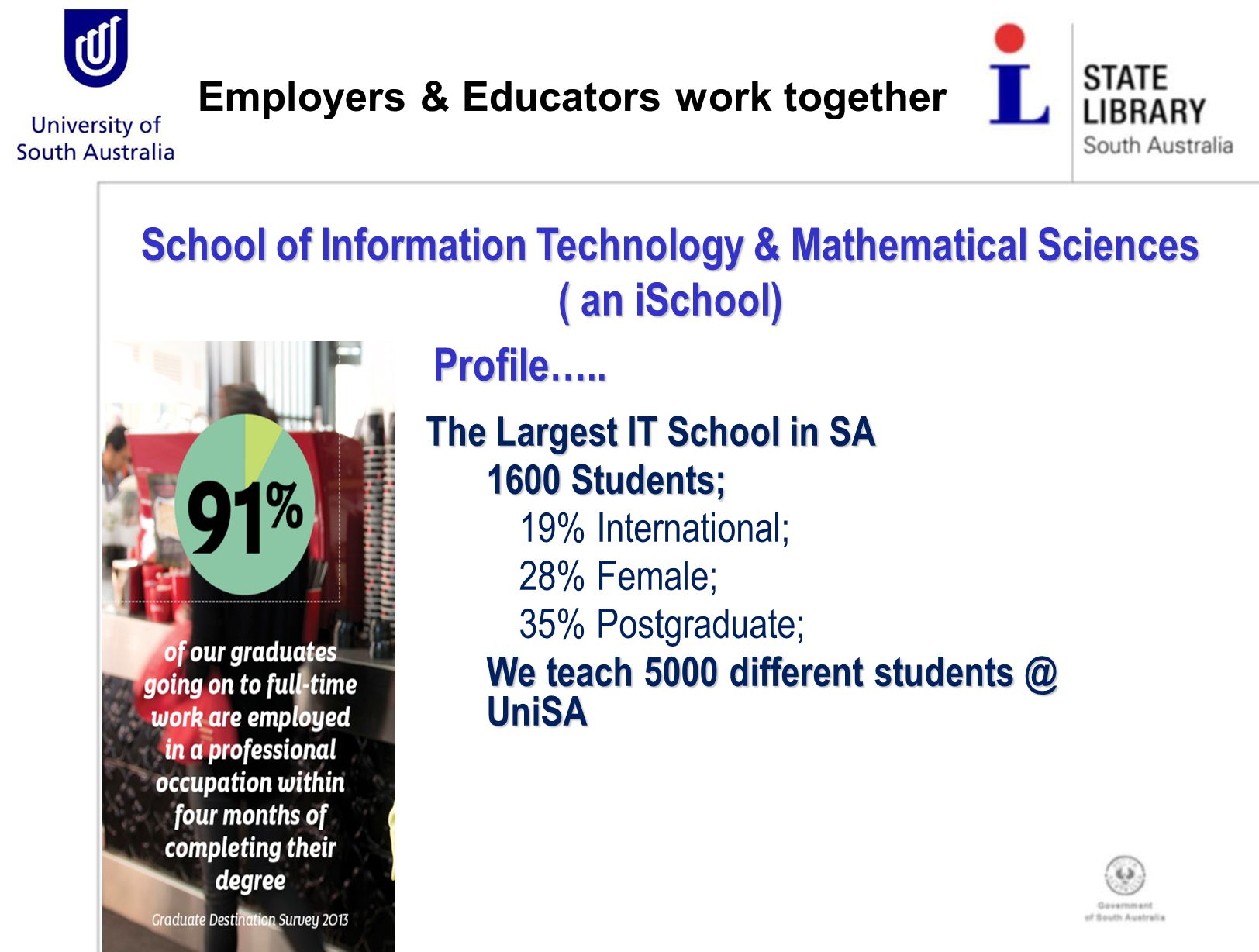Employers & Educators work together School of Information Technology & Mathematical Sciences ( an iSchool) Profile…..