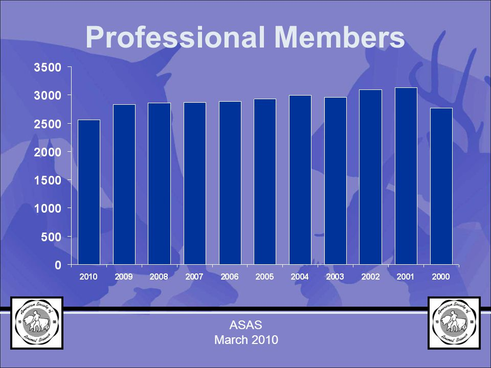 Professional Members ASAS March 2010
