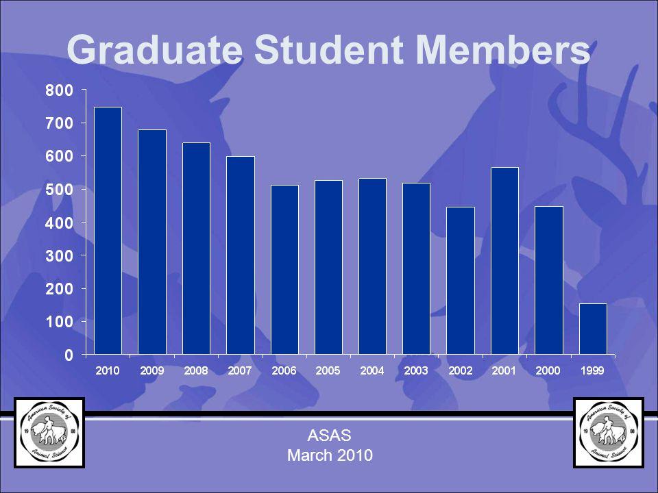 Graduate Student Members ASAS March 2010
