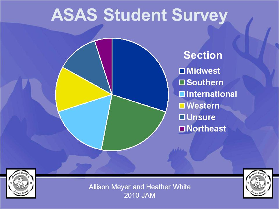Section ASAS Student Survey Allison Meyer and Heather White 2010 JAM
