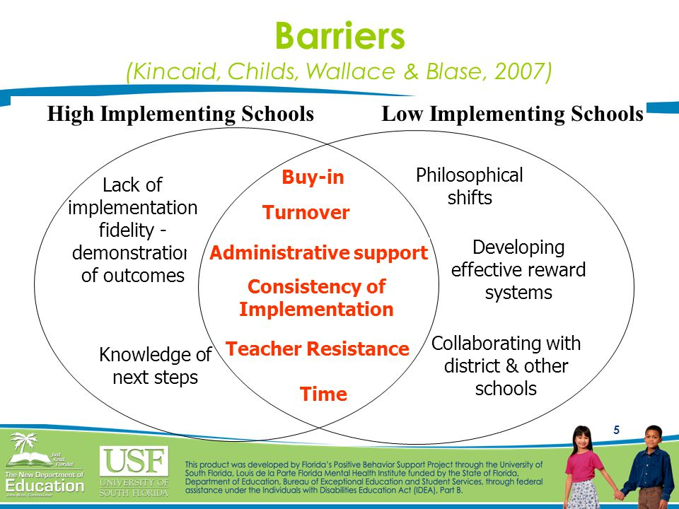 5 Barriers (Kincaid, Childs, Wallace & Blase, 2007) Collaborating with district & other schools Philosophical shifts Developing effective reward systems Knowledge of next steps Lack of implementation fidelity - demonstration of outcomes Buy-in Time Turnover Teacher Resistance Administrative support Consistency of Implementation High Implementing SchoolsLow Implementing Schools