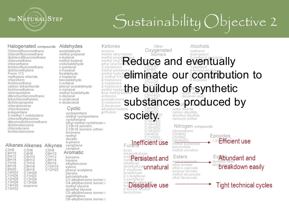 Sustainability Objective 2 Reduce and eventually eliminate our contribution to the buildup of synthetic substances produced by society.