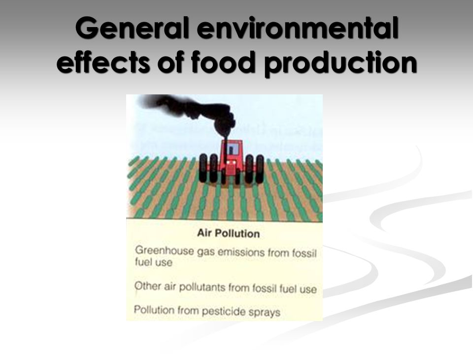 General environmental effects of food production