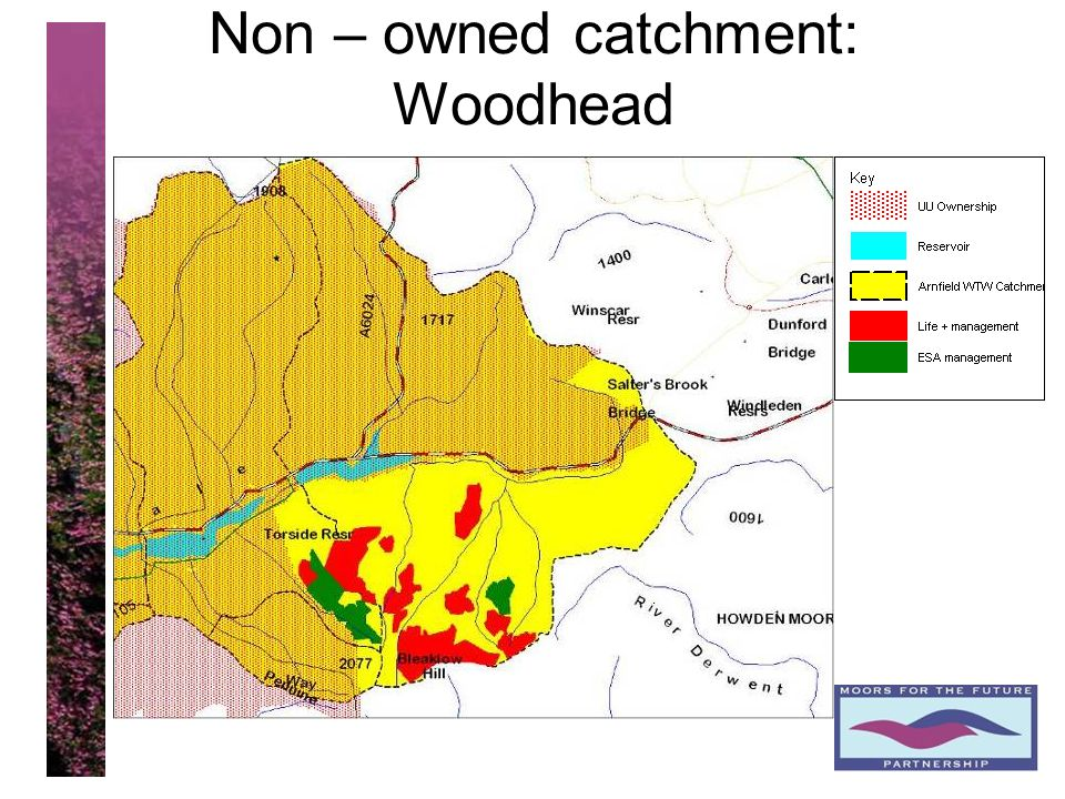 8 Non – owned catchment: Woodhead