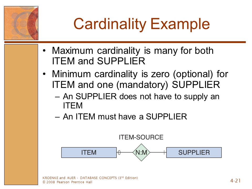 KROENKE and AUER - DATABASE CONCEPTS (3 rd Edition) © 2008 Pearson Prentice Hall 4-21 Cardinality Example Maximum cardinality is many for both ITEM and SUPPLIER Minimum cardinality is zero (optional) for ITEM and one (mandatory) SUPPLIER –An SUPPLIER does not have to supply an ITEM –An ITEM must have a SUPPLIER