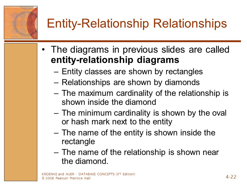 KROENKE and AUER - DATABASE CONCEPTS (3 rd Edition) © 2008 Pearson Prentice Hall 4-22 Entity-Relationship Relationships The diagrams in previous slides are called entity-relationship diagrams –Entity classes are shown by rectangles –Relationships are shown by diamonds –The maximum cardinality of the relationship is shown inside the diamond –The minimum cardinality is shown by the oval or hash mark next to the entity –The name of the entity is shown inside the rectangle –The name of the relationship is shown near the diamond.