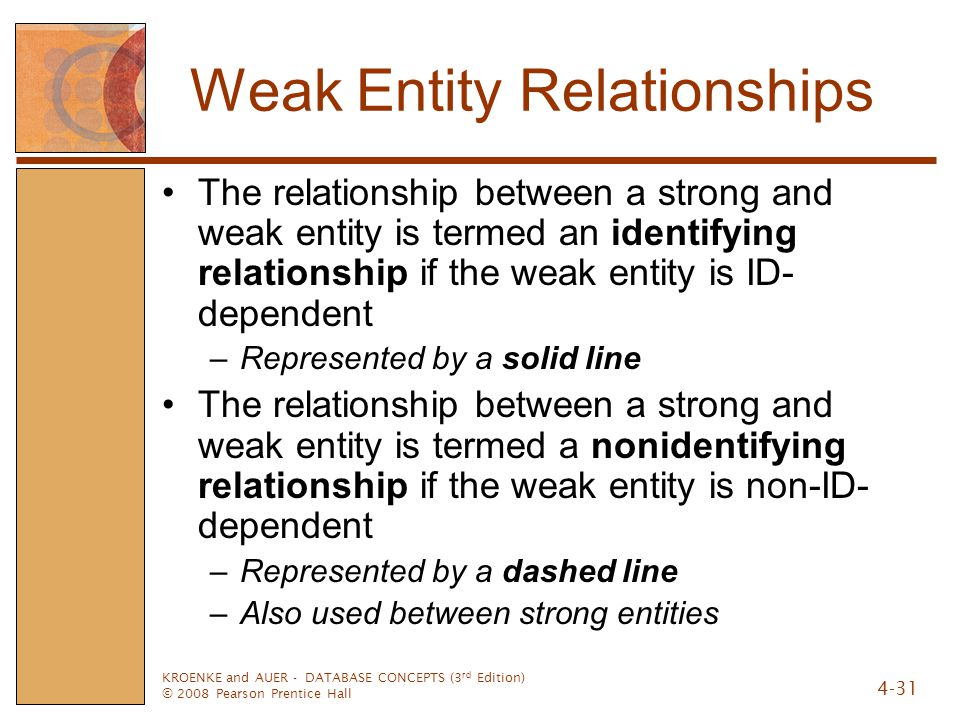 KROENKE and AUER - DATABASE CONCEPTS (3 rd Edition) © 2008 Pearson Prentice Hall 4-31 Weak Entity Relationships The relationship between a strong and weak entity is termed an identifying relationship if the weak entity is ID- dependent –Represented by a solid line The relationship between a strong and weak entity is termed a nonidentifying relationship if the weak entity is non-ID- dependent –Represented by a dashed line –Also used between strong entities