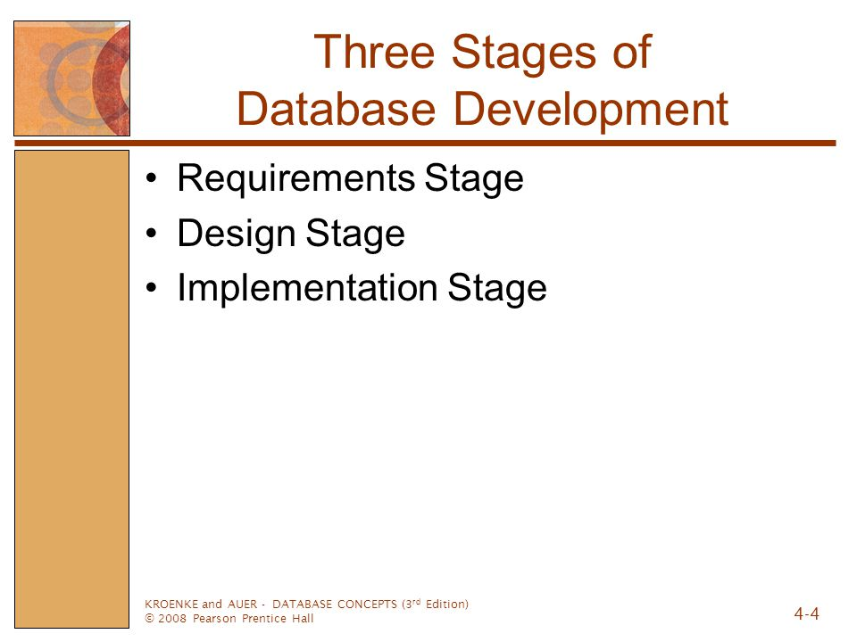 KROENKE and AUER - DATABASE CONCEPTS (3 rd Edition) © 2008 Pearson Prentice Hall 4-4 Three Stages of Database Development Requirements Stage Design Stage Implementation Stage