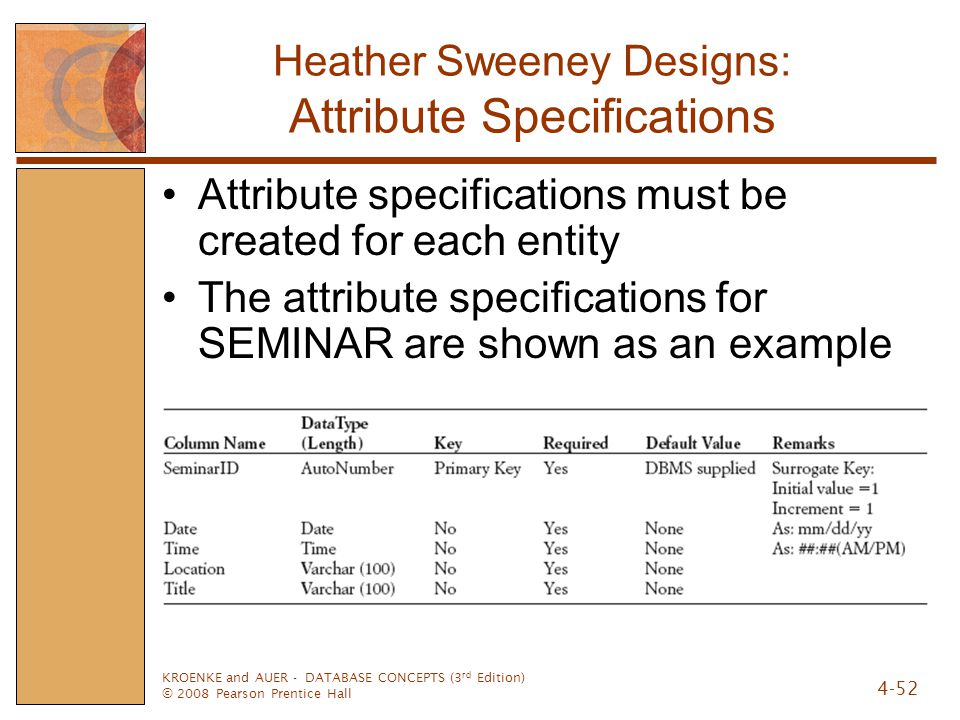 KROENKE and AUER - DATABASE CONCEPTS (3 rd Edition) © 2008 Pearson Prentice Hall 4-52 Heather Sweeney Designs: Attribute Specifications Attribute specifications must be created for each entity The attribute specifications for SEMINAR are shown as an example