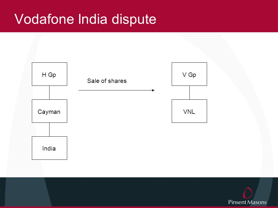 Vodafone India dispute H Gp Cayman India Sale of shares V Gp VNL