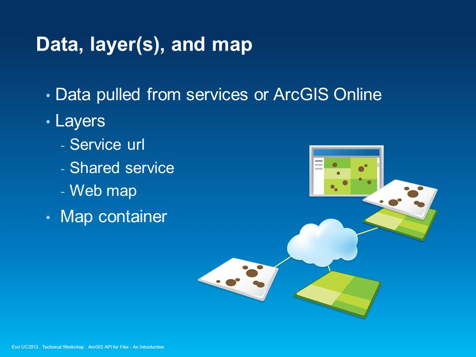 Esri UC2013. Technical Workshop. Data pulled from services or ArcGIS Online Layers - Service url - Shared service - Web map Map container Data, layer(