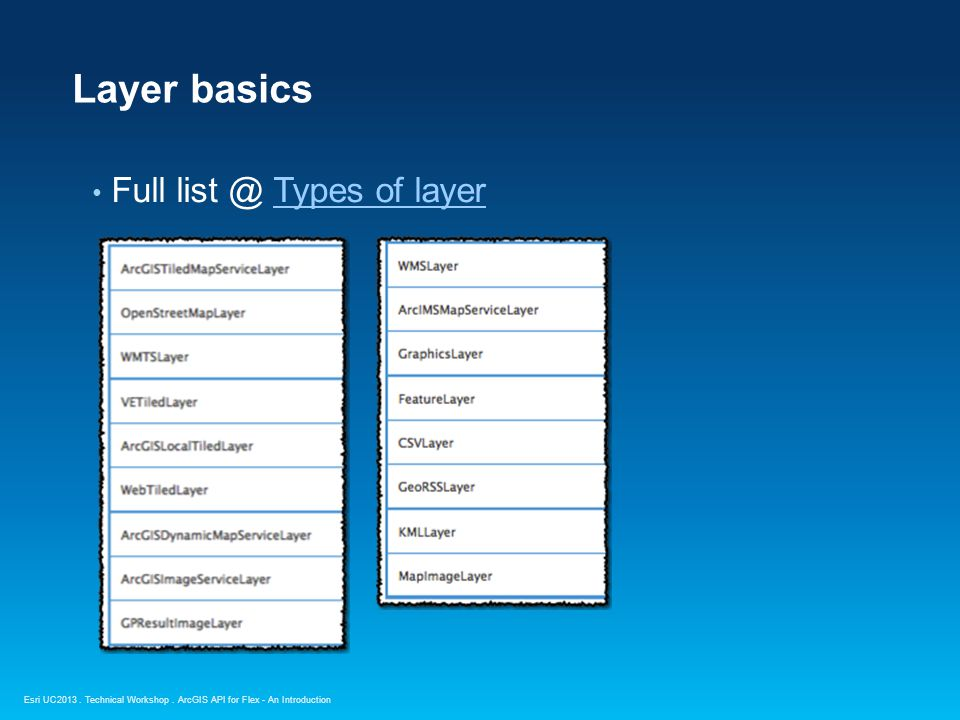 Esri UC2013. Technical Workshop. Full list @ Types of layerTypes of layer Layer basics ArcGIS API for Flex - An Introduction
