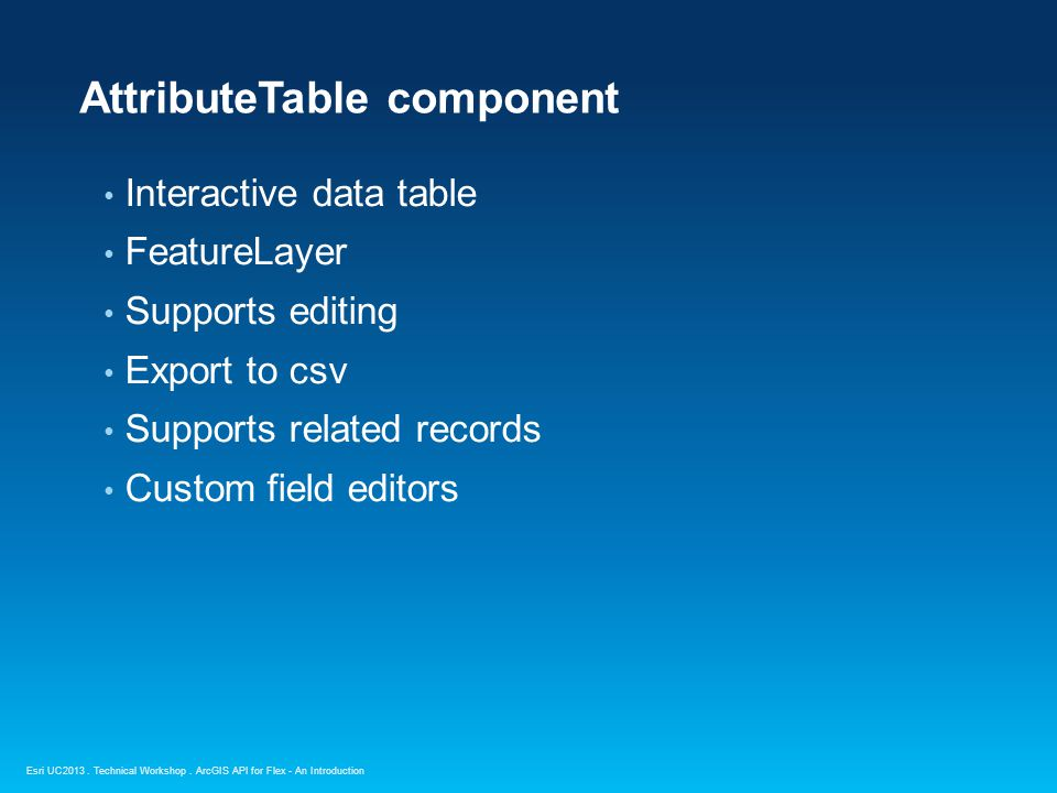 Esri UC2013. Technical Workshop. Interactive data table FeatureLayer Supports editing Export to csv Supports related records Custom field editors Attr