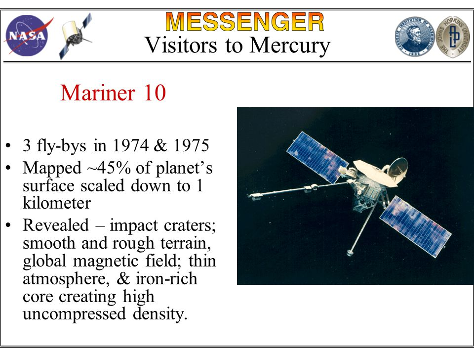 Visitors to Mercury 3 fly-bys in 1974 & 1975 Mapped ~45% of planet's surface scaled down to 1 kilometer Revealed – impact craters; smooth and rough terrain, global magnetic field; thin atmosphere, & iron-rich core creating high uncompressed density.