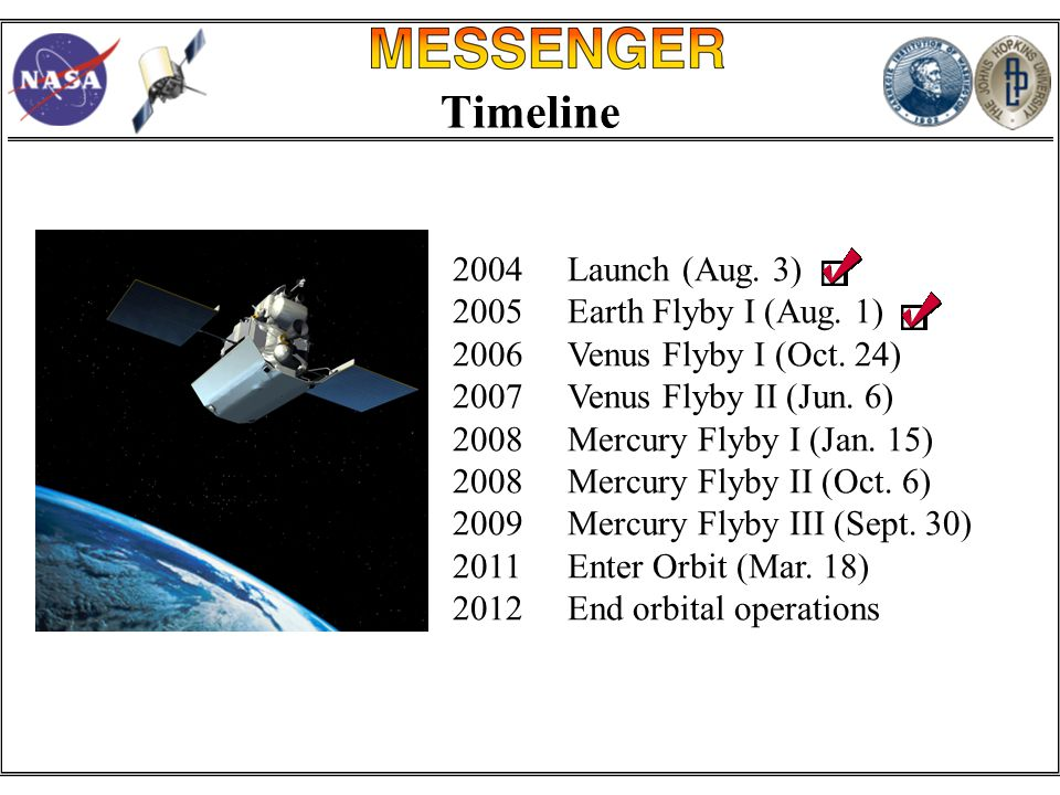 Timeline 2004 Launch (Aug. 3) 2005Earth Flyby I (Aug.
