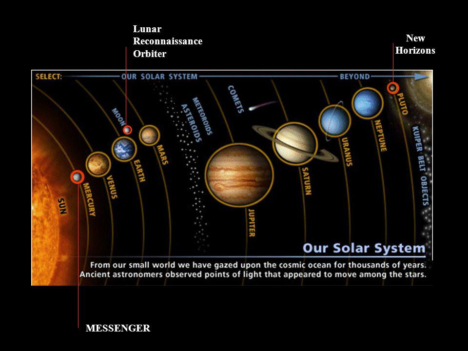 MESSENGER Lunar Reconnaissance Orbiter New Horizons