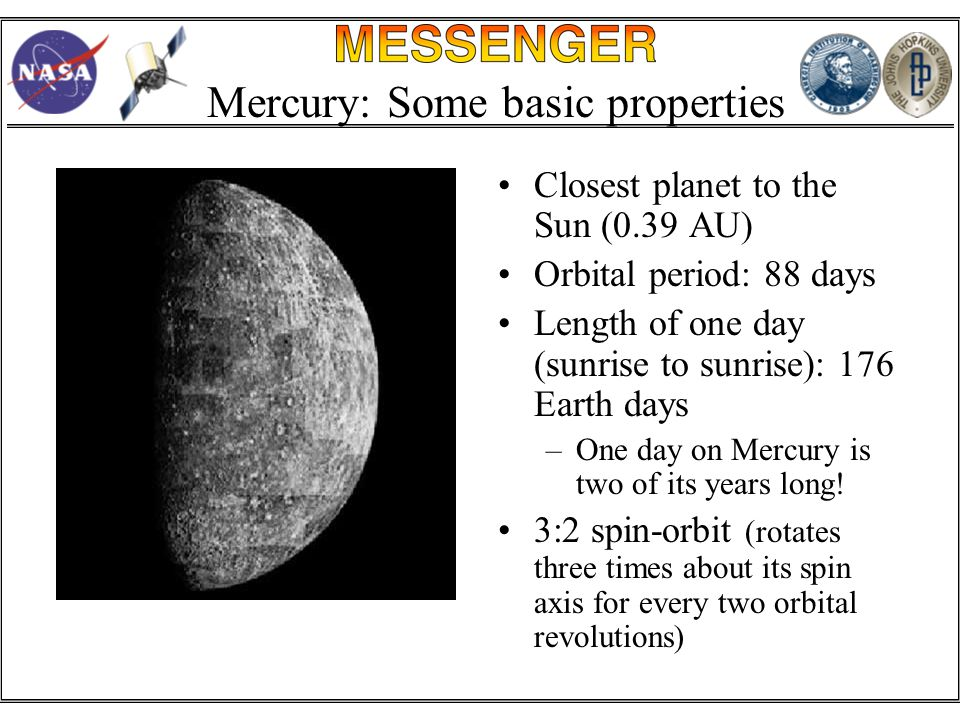 Mercury: Some basic properties Closest planet to the Sun (0.39 AU) Orbital period: 88 days Length of one day (sunrise to sunrise): 176 Earth days –One day on Mercury is two of its years long.