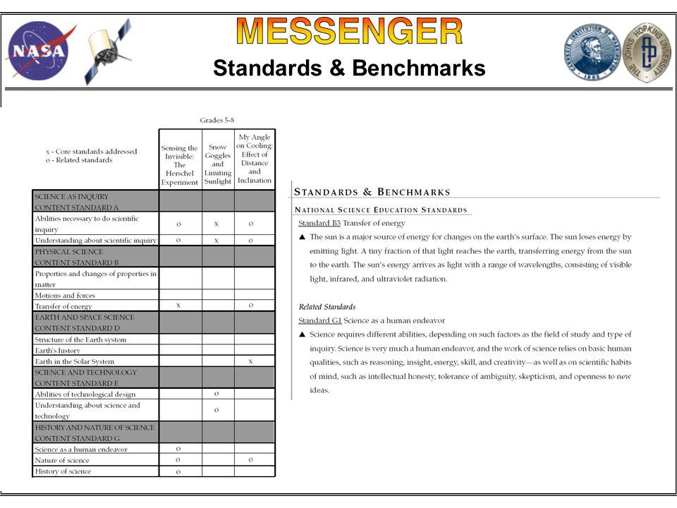 Standards & Benchmarks