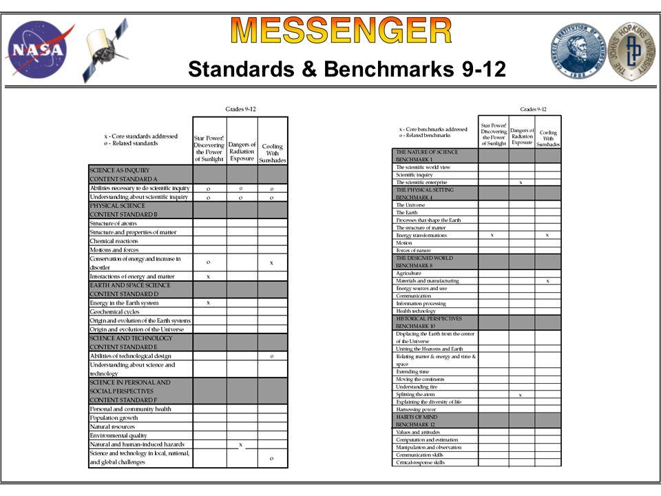 Standards & Benchmarks 9-12