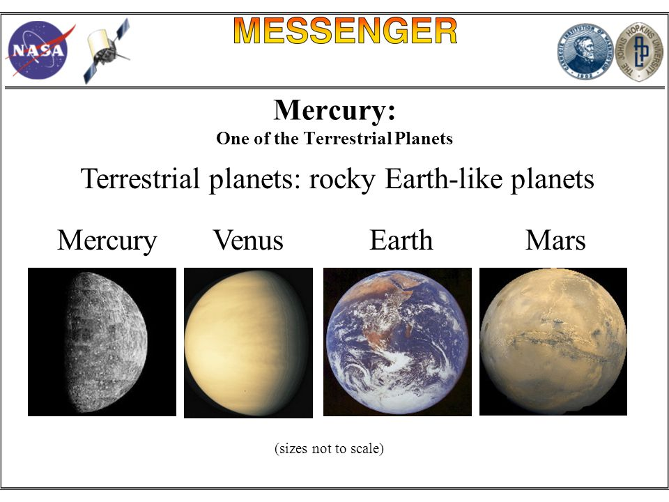 Mercury: One of the Terrestrial Planets (sizes not to scale) Mercury VenusEarth Mars Terrestrial planets: rocky Earth-like planets