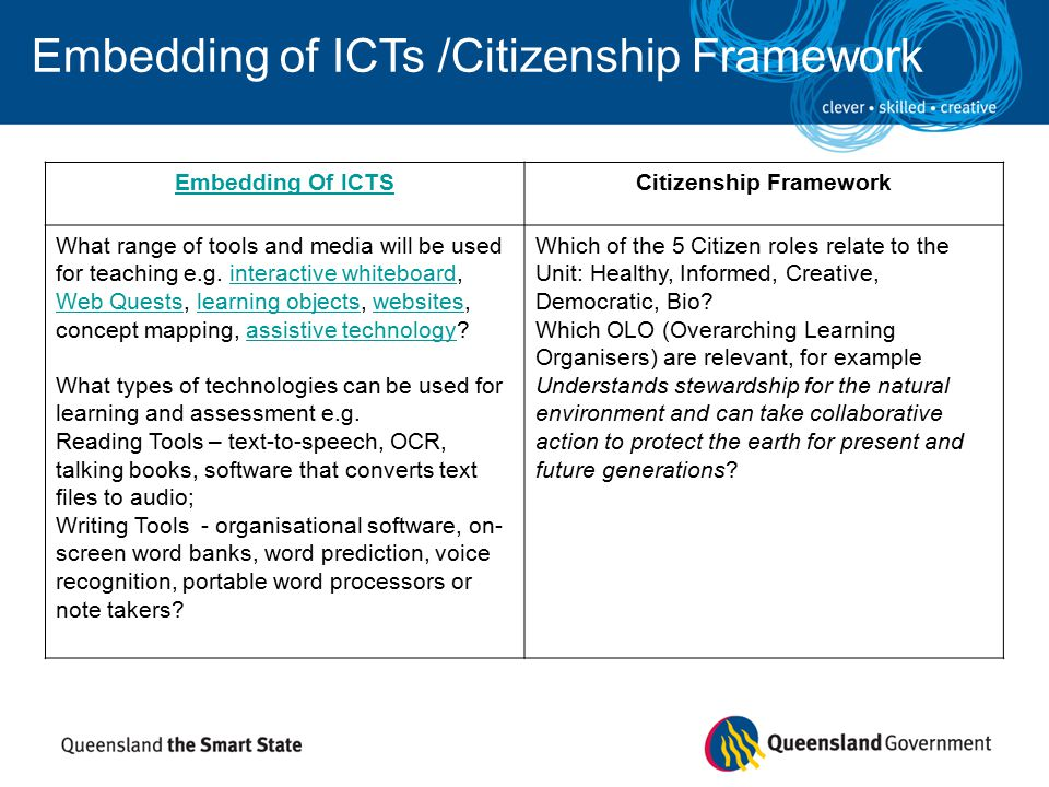 Embedding Of ICTSCitizenship Framework What range of tools and media will be used for teaching e.g.