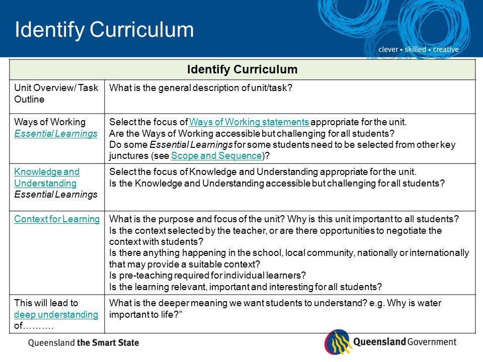 Identify Curriculum Unit Overview/ Task Outline What is the general description of unit/task.