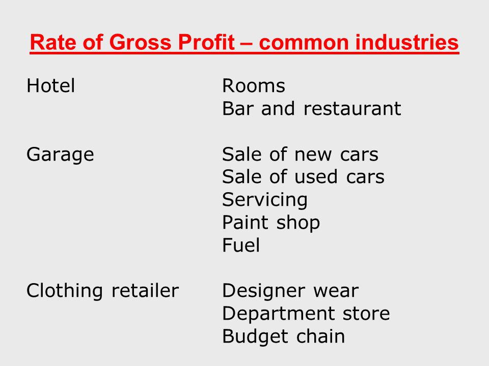 Rate of Gross Profit – common industries HotelRooms Bar and restaurant GarageSale of new cars Sale of used cars Servicing Paint shop Fuel Clothing retailerDesigner wear Department store Budget chain