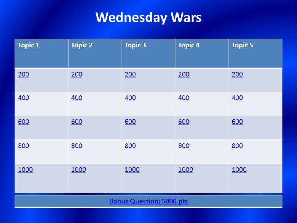 Topic 1Topic 2Topic 3Topic 4Topic 5 200 400 600 800 1000 Bonus Question: 5000 pts