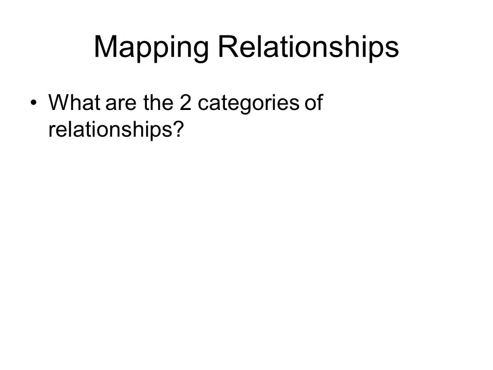 Mapping Weak Entity Relationships