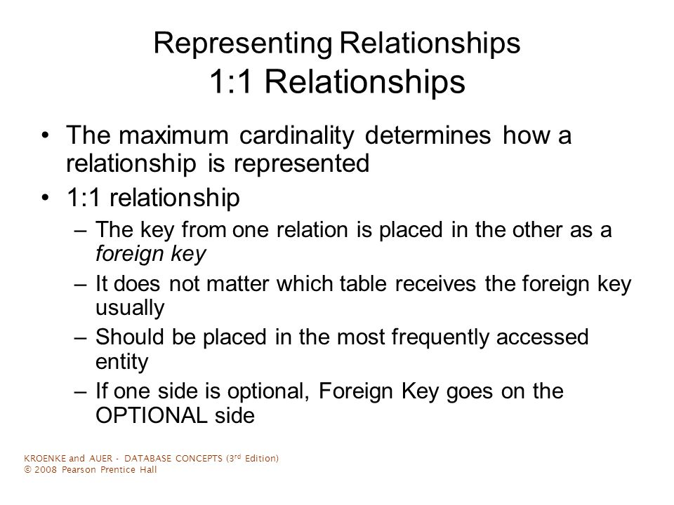 Representing Relationships 1:1 Relationship Example KROENKE and AUER - DATABASE CONCEPTS (3 rd Edition) © 2008 Pearson Prentice Hall