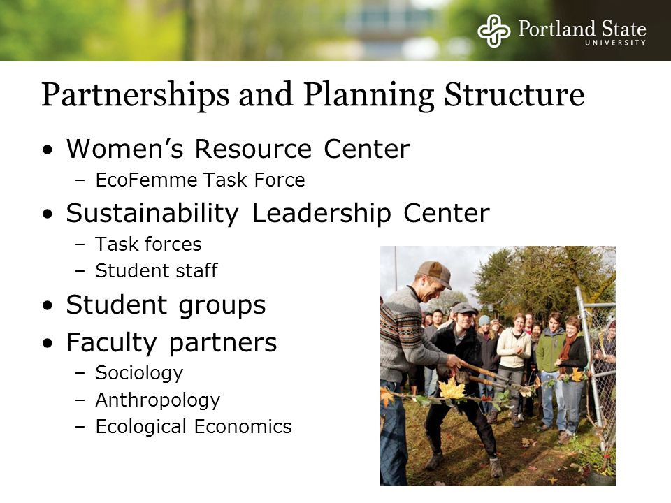 Partnerships and Planning Structure Women's Resource Center –EcoFemme Task Force Sustainability Leadership Center –Task forces –Student staff Student groups Faculty partners –Sociology –Anthropology –Ecological Economics