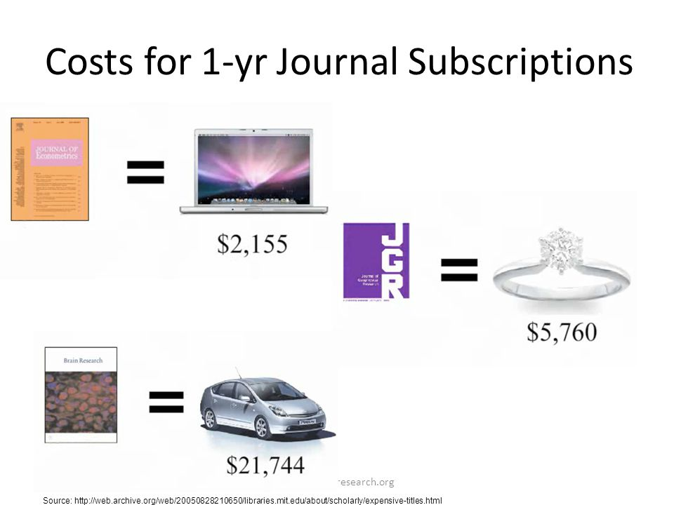 Costs for 1-yr Journal Subscriptions www.righttoresearch.org Source: http://web.archive.org/web/20050828210650/libraries.mit.edu/about/scholarly/expensive-titles.html