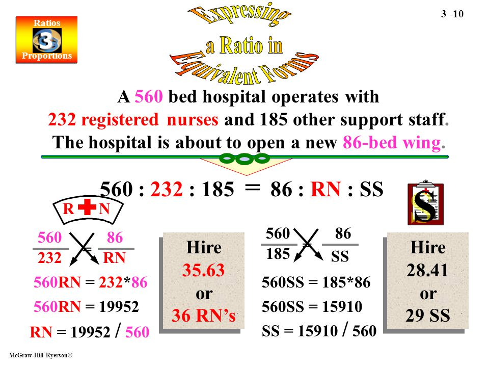 Ratios Proportions Ratios Proportions 3 3 McGraw-Hill Ryerson© 3 -10 A 560 bed hospital operates with 232 registered nurses and 185 other support staf