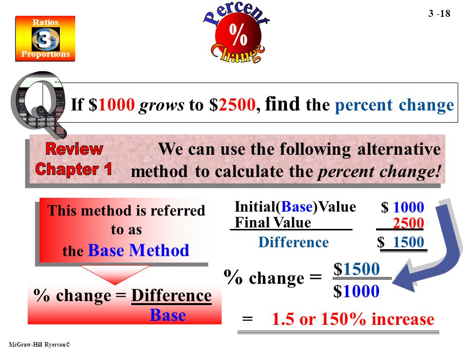 Ratios Proportions Ratios Proportions 3 3 McGraw-Hill Ryerson© 3 -18 We can use the following alternative method to calculate the percent change! If $