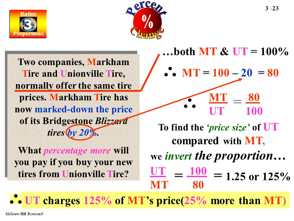 Ratios Proportions Ratios Proportions 3 3 McGraw-Hill Ryerson© 3 -23 Two companies, Markham Tire and Unionville Tire, normally offer the same tire pri