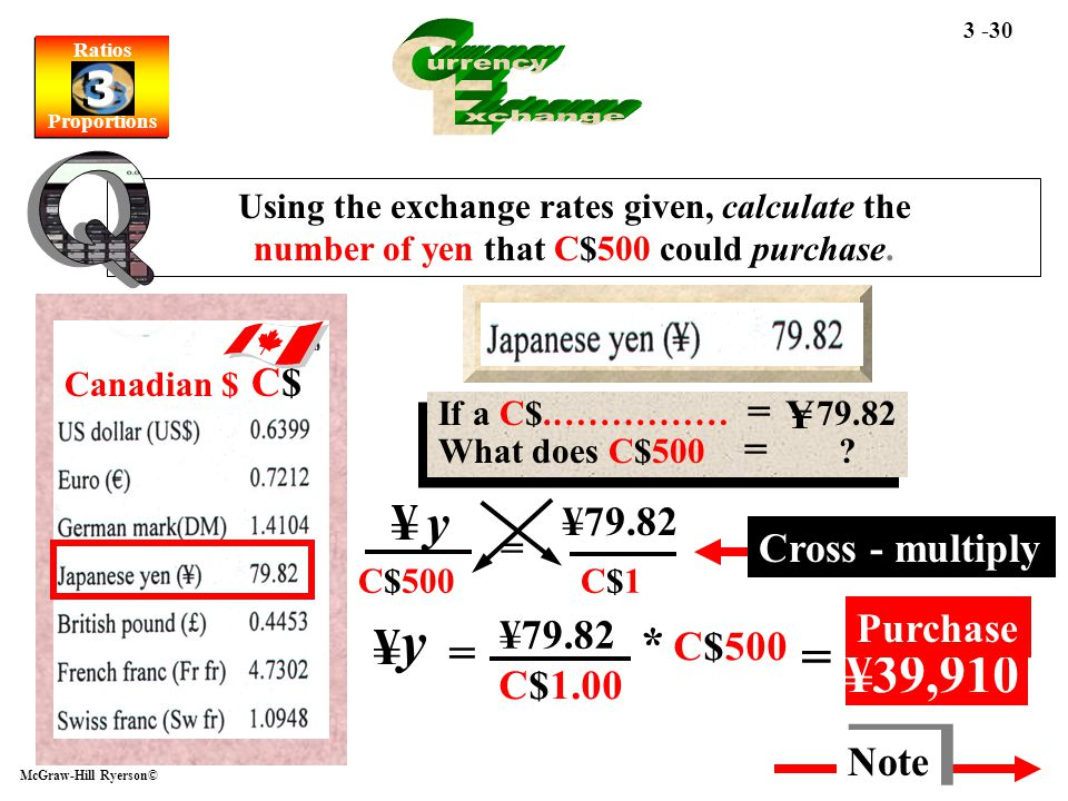 Ratios Proportions Ratios Proportions 3 3 McGraw-Hill Ryerson© 3 -30 Using the exchange rates given, calculate the number of yen that C$500 could purc