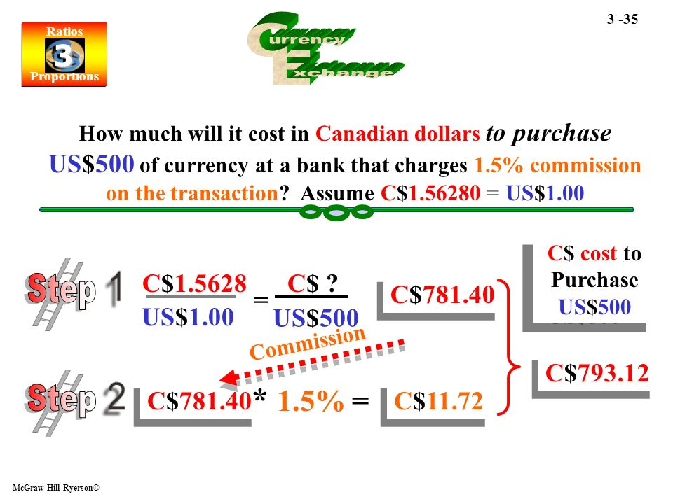 Ratios Proportions Ratios Proportions 3 3 McGraw-Hill Ryerson© 3 -35 C$1.5628 US$500 C$781.40 How much will it cost in Canadian dollars to purchase US