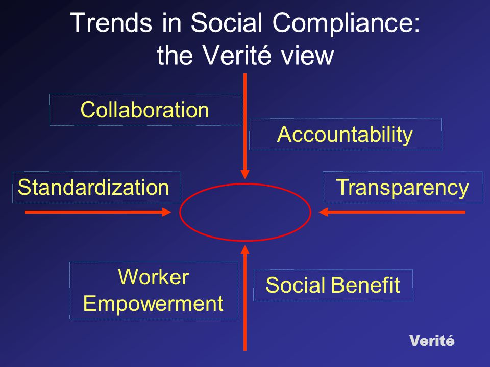 Verité Standardization Social Benefit Accountability Collaboration Worker Empowerment Trends in Social Compliance: the Verité view Transparency