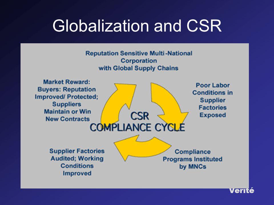 Verité Globalization and CSR