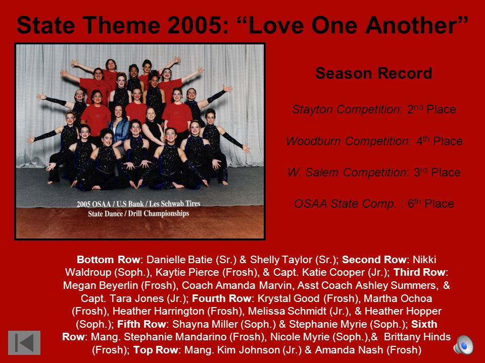 State Theme 2005: Love One Another Bottom Row: Danielle Batie (Sr.) & Shelly Taylor (Sr.); Second Row: Nikki Waldroup (Soph.), Kaytie Pierce (Frosh), & Capt.