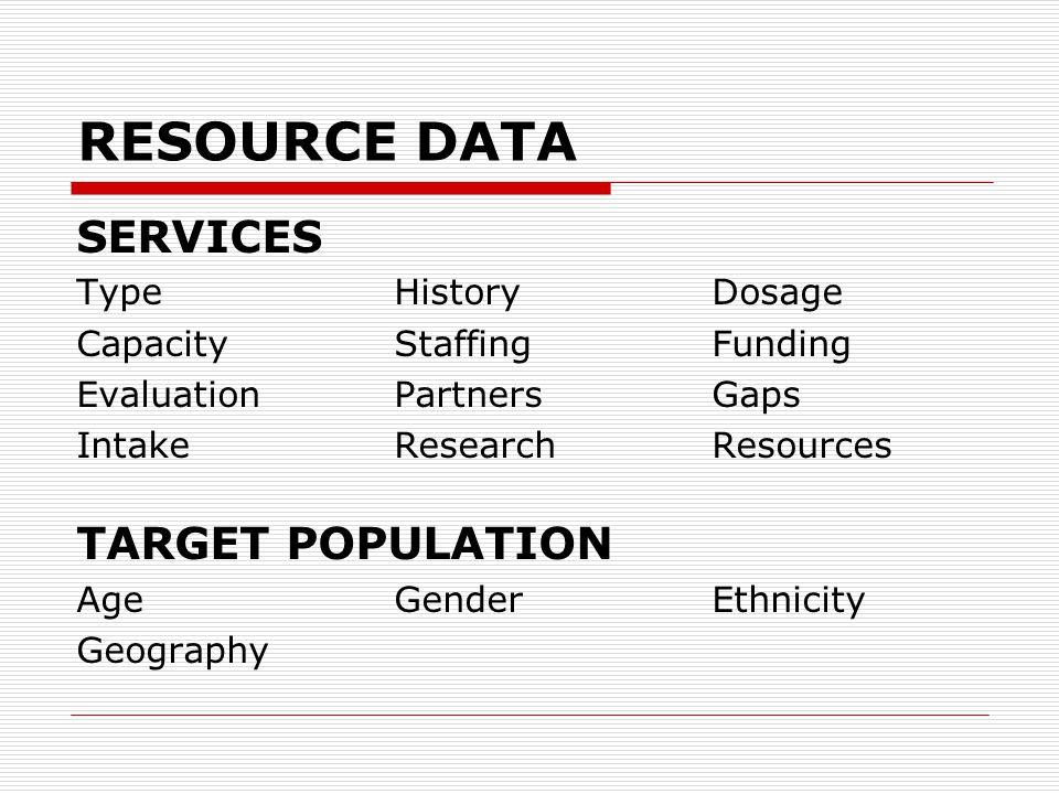 RESOURCE DATA SERVICES TypeHistoryDosage CapacityStaffingFunding EvaluationPartnersGaps IntakeResearchResources TARGET POPULATION AgeGender Ethnicity