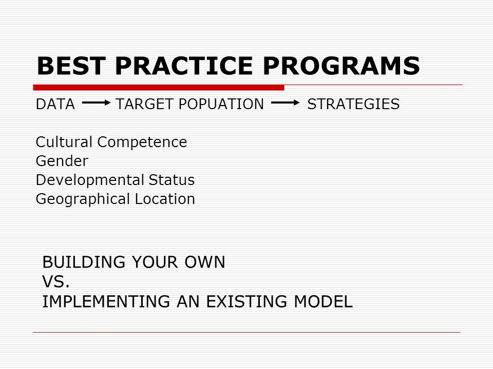BEST PRACTICE PROGRAMS DATA TARGET POPUATION STRATEGIES Cultural Competence Gender Developmental Status Geographical Location BUILDING YOUR OWN VS. IM